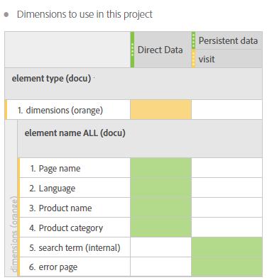 Adobe Analytics documentation 2 0 – Web Analytics for Developers